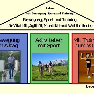 Haus_BewegungSportTraining